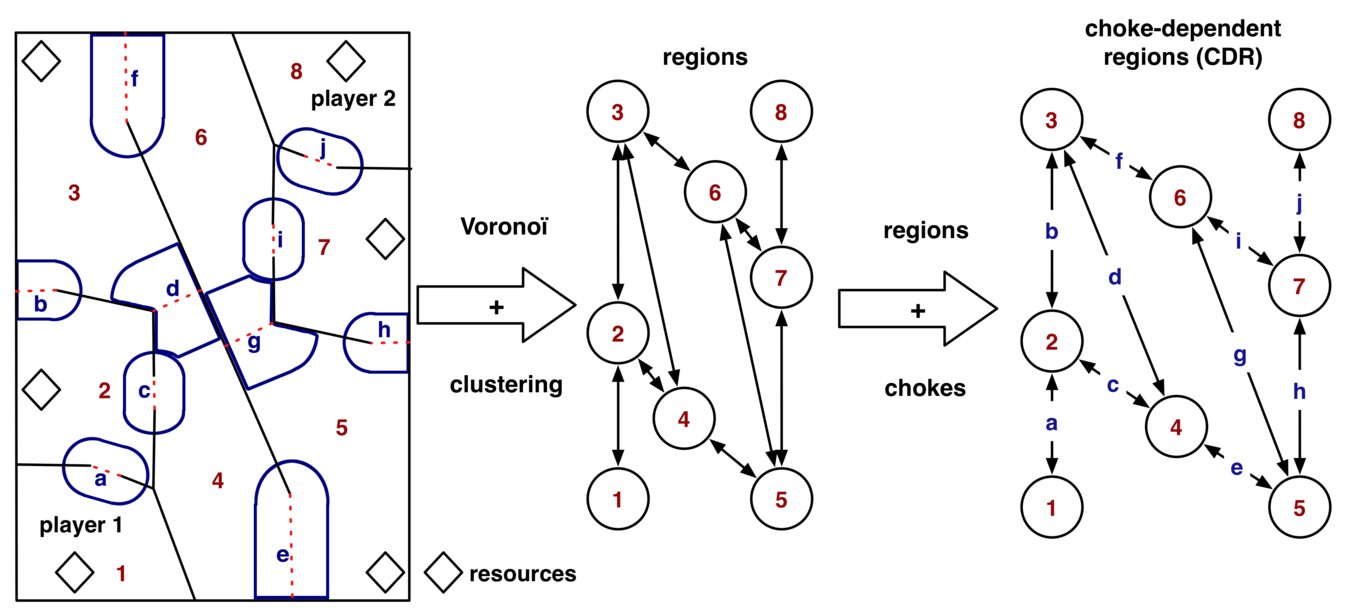 Bayesian Programming and Learning for Multi-Player Video Games